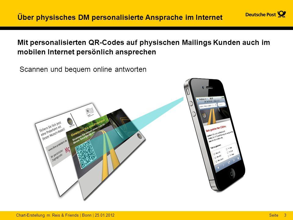 Chart-Erstellung m. Reis & Friends | Bonn | 25.01.2012Seite3 Mit personalisierten QR-Codes auf physischen Mailings Kunden auch im mobilen Internet per