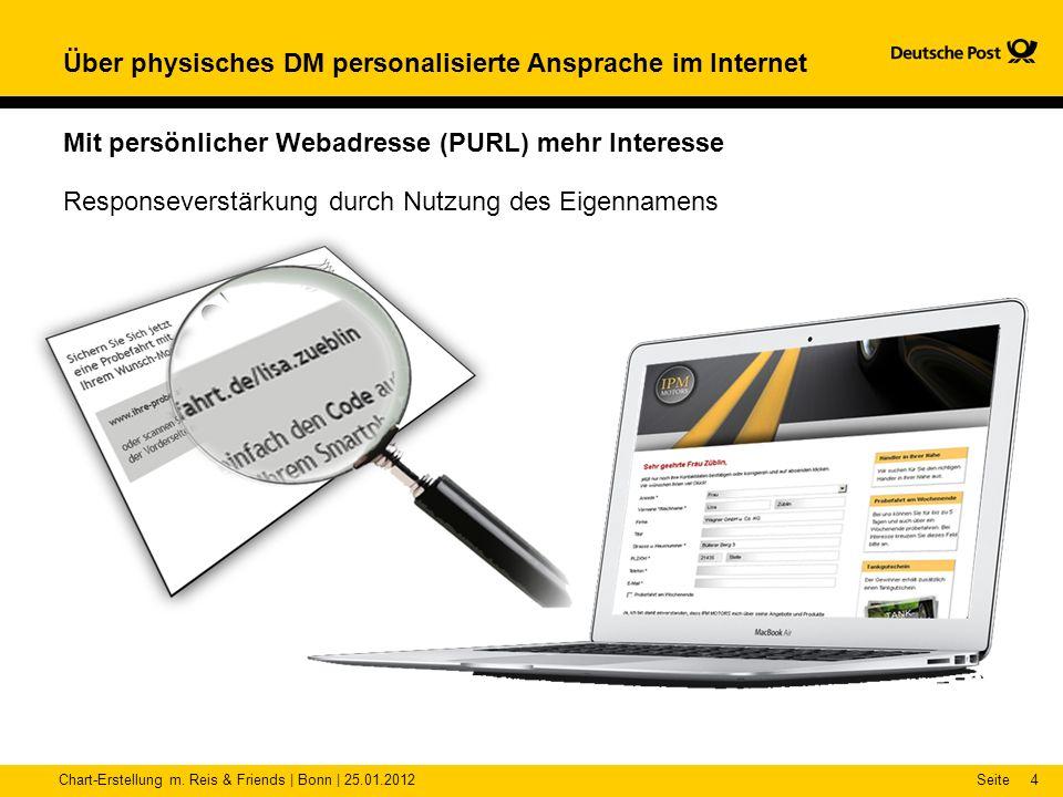 Chart-Erstellung m. Reis & Friends | Bonn | 25.01.2012Seite4 Mit persönlicher Webadresse (PURL) mehr Interesse Responseverstärkung durch Nutzung des E