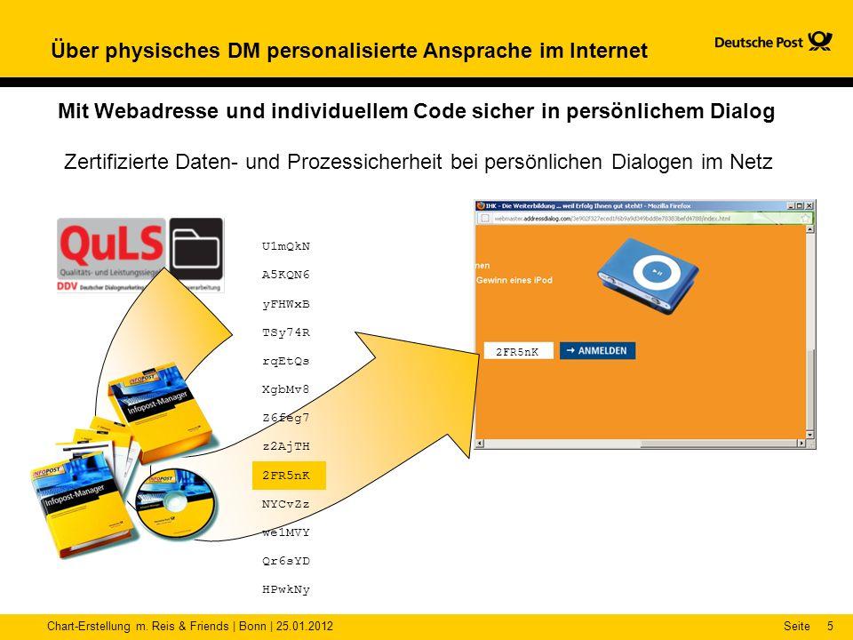Chart-Erstellung m. Reis & Friends | Bonn | 25.01.2012Seite5 Mit Webadresse und individuellem Code sicher in persönlichem Dialog Zertifizierte Daten-