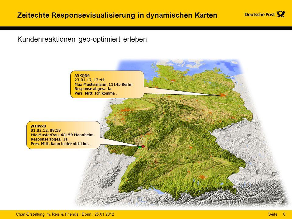 Chart-Erstellung m. Reis & Friends | Bonn | 25.01.2012Seite8 Zeitechte Responsevisualisierung in dynamischen Karten Kundenreaktionen geo-optimiert erl