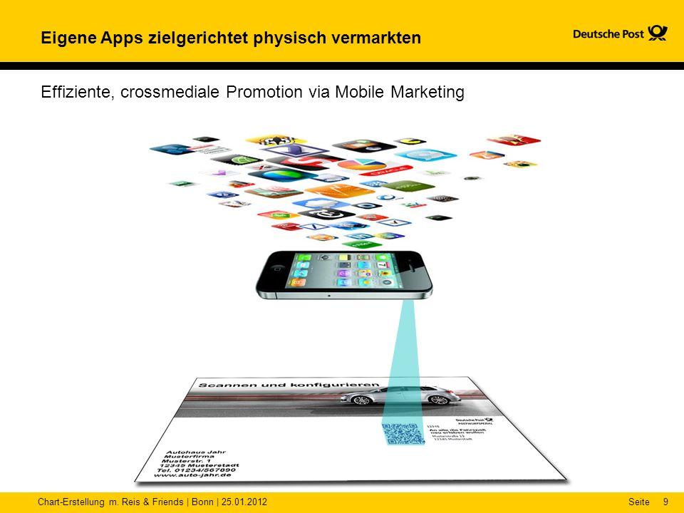 Chart-Erstellung m. Reis & Friends | Bonn | 25.01.2012Seite9 Eigene Apps zielgerichtet physisch vermarkten Effiziente, crossmediale Promotion via Mobi