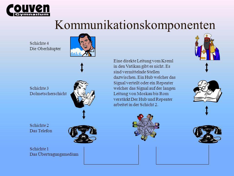 Kommunikationskomponenten Schichte 1 Das Übertragungsmedium Schichte 2 Das Telefon Schichte 3 Dolmetscherschicht Schichte 4 Die Oberhäupter Manchmal gibt es Stellen, die haben ein Wörtchen mitzureden.