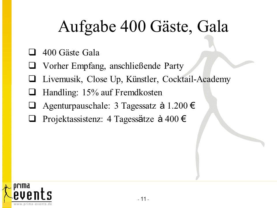- 11 - Aufgabe 400 Gäste, Gala 400 Gäste Gala Vorher Empfang, anschließende Party Livemusik, Close Up, Künstler, Cocktail-Academy Handling: 15% auf Fremdkosten Agenturpauschale: 3 Tagessatz à 1.200 Projektassistenz: 4 Tagess ä tze à 400