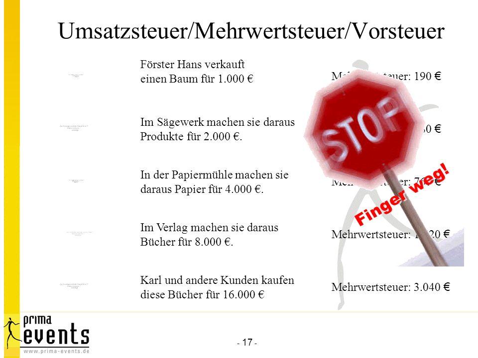 - 17 - Umsatzsteuer/Mehrwertsteuer/Vorsteuer Förster Hans verkauft einen Baum für 1.000 Mehrwertsteuer: 190 Karl und andere Kunden kaufen diese Bücher für 16.000 Mehrwertsteuer: 3.040 Im Verlag machen sie daraus Bücher für 8.000.