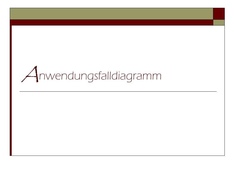A llgemein Ist eine der 14 Diagrammarten der Unified Modeling Language (UML) Das Anwendungsfalldiagramm (Use Case) ist ein Verhaltensdiagramm Es zeigt eine bestimmte Sicht auf das erwartete Verhalten eines Systems und wird deshalb für die Spezifikation der Anforderungen an ein System eingesetzt.