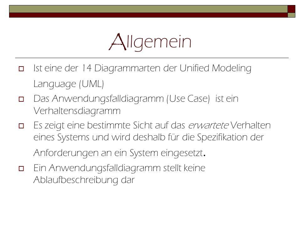 A llgemein Ist eine der 14 Diagrammarten der Unified Modeling Language (UML) Das Anwendungsfalldiagramm (Use Case) ist ein Verhaltensdiagramm Es zeigt