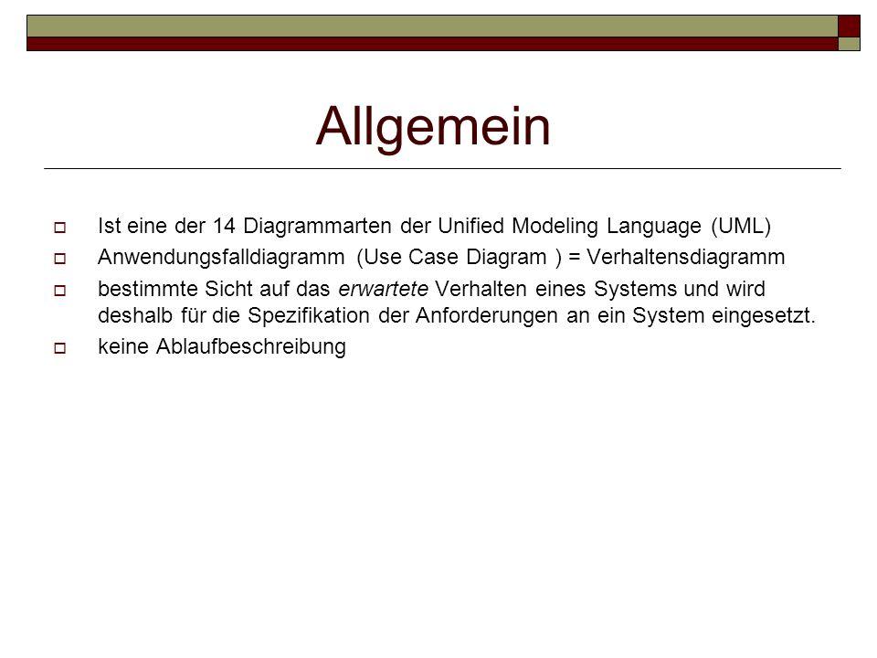Allgemein Ist eine der 14 Diagrammarten der Unified Modeling Language (UML) Anwendungsfalldiagramm (Use Case Diagram ) = Verhaltensdiagramm bestimmte