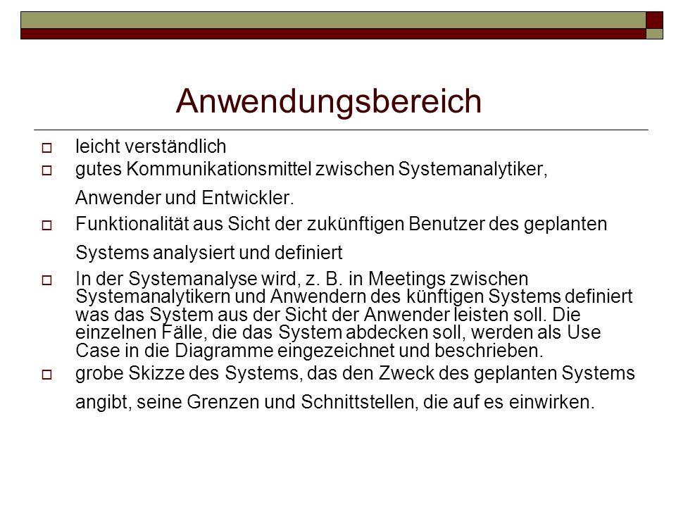 Zusammenhang Die Use Cases stellen jeweils eine Menge von Systemfunktionen dar.