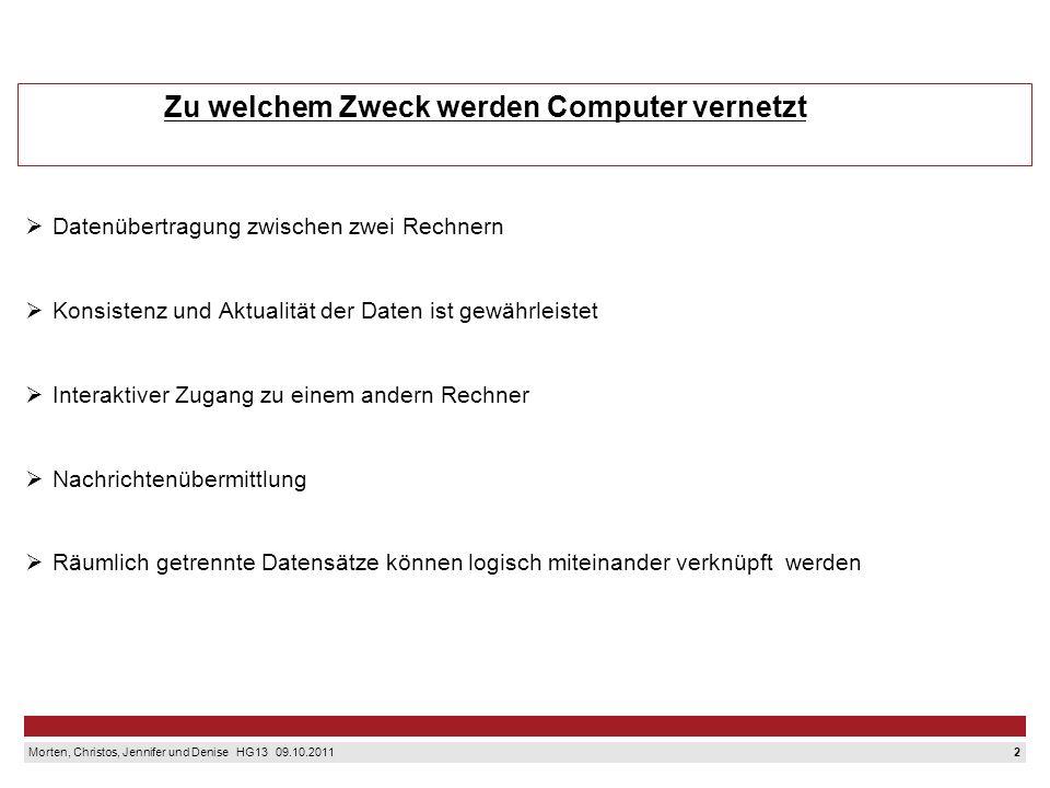 1 Morten, Christos, Jennifer und Denise HG13 09.10.2011 1.Wie funktionieren Netzwerke ? 2.Agenda 3.Zu welchem Zweck werden Computer vernetzt ? 4.Welch