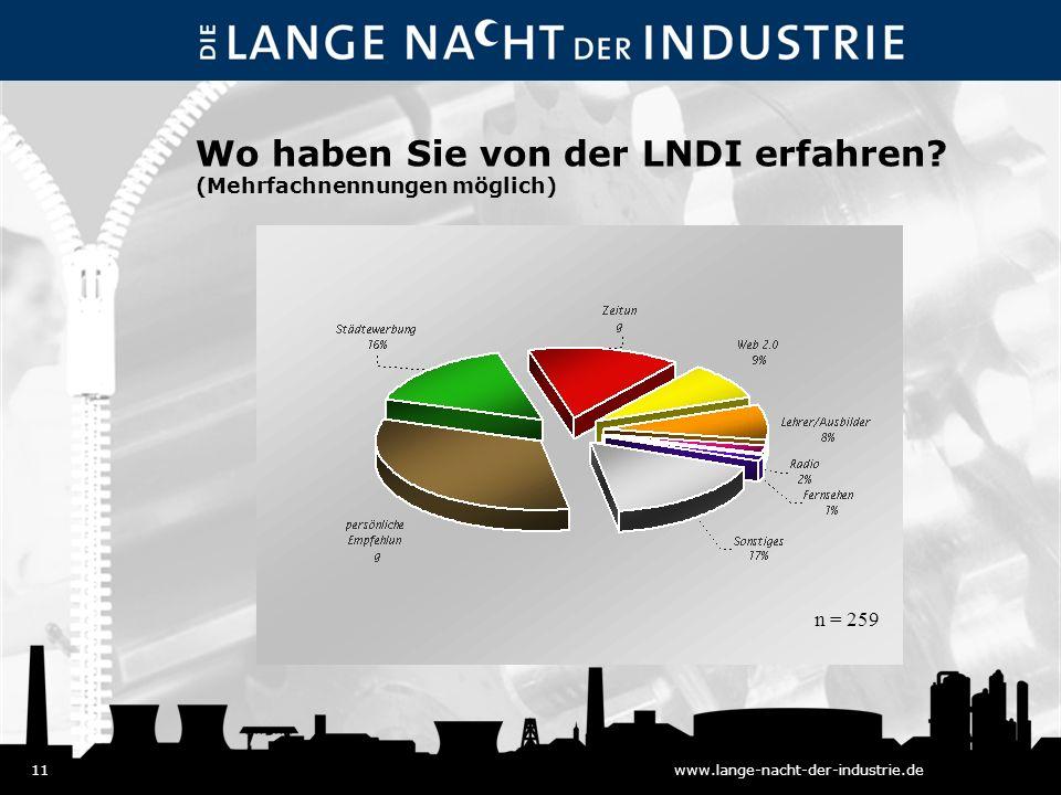 11www.lange-nacht-der-industrie.de Wo haben Sie von der LNDI erfahren.