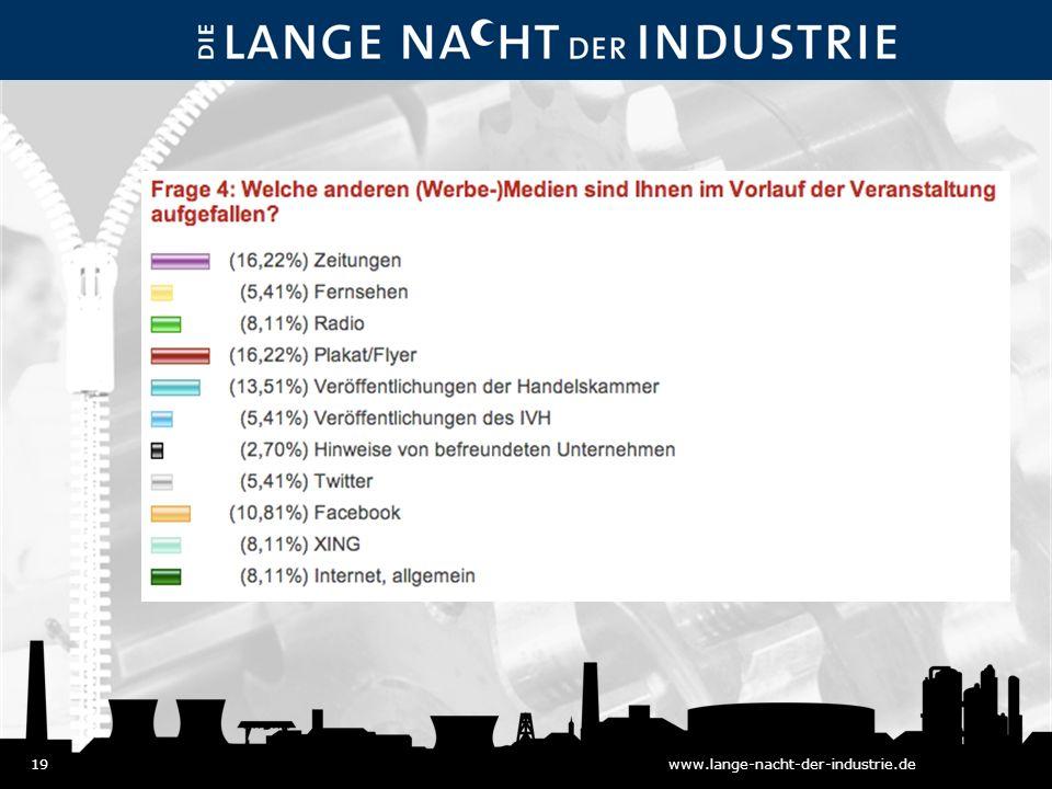 19www.lange-nacht-der-industrie.de