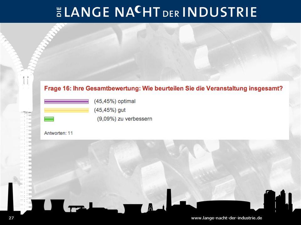 27www.lange-nacht-der-industrie.de