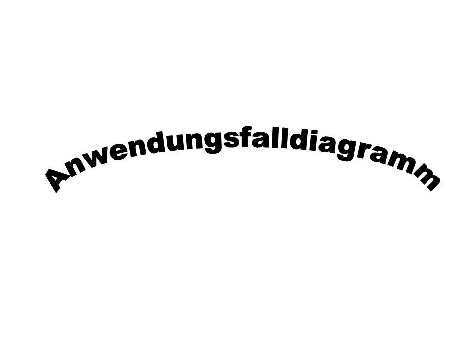 Definition Ein Anwendungsfalldiagramm (engl.