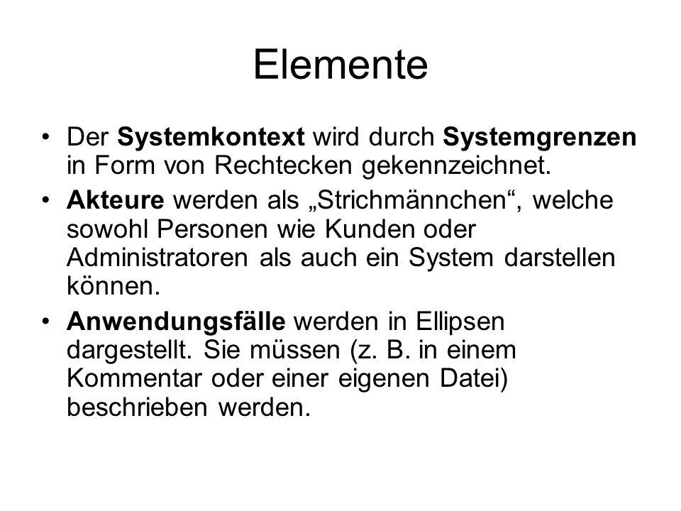 Beziehungen Assoziation / Kommunikation Multiplizität Generalisierung Include-Beziehung Extend-Beziehung Anwendungsfall
