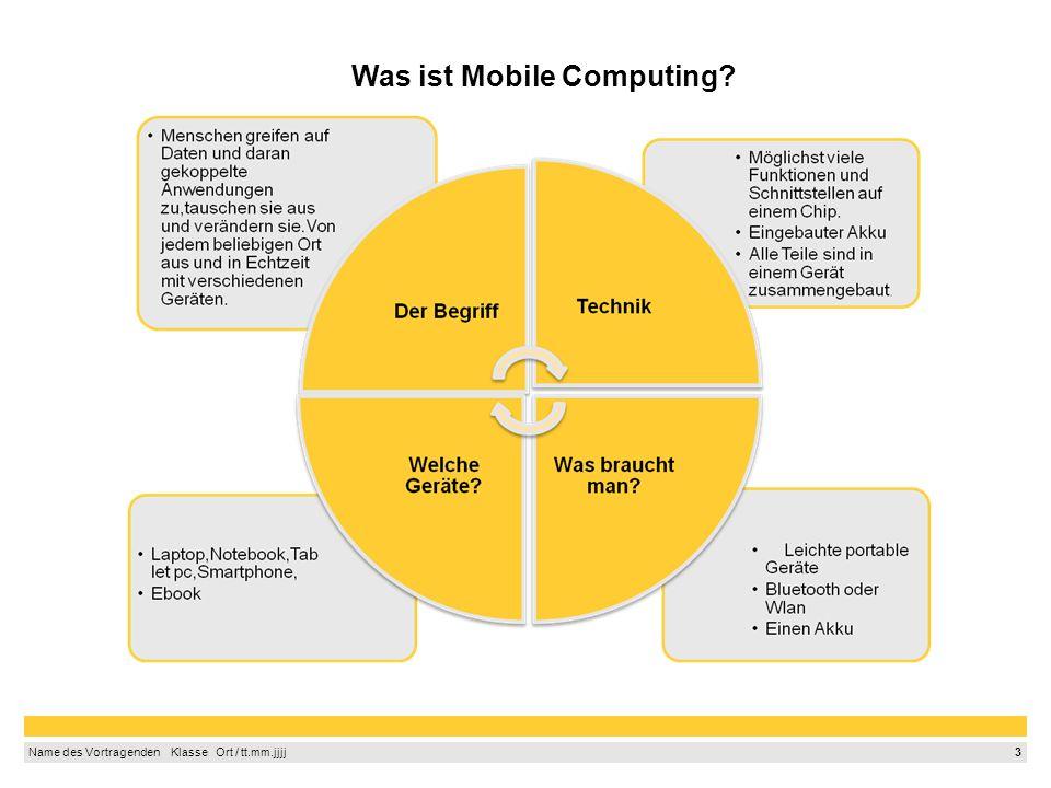 3 Name des Vortragenden Klasse Ort / tt.mm.jjjj Was ist Mobile Computing