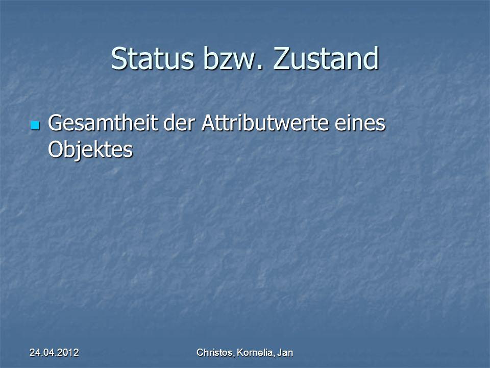 24.04.2012Christos, Kornelia, Jan Status bzw.