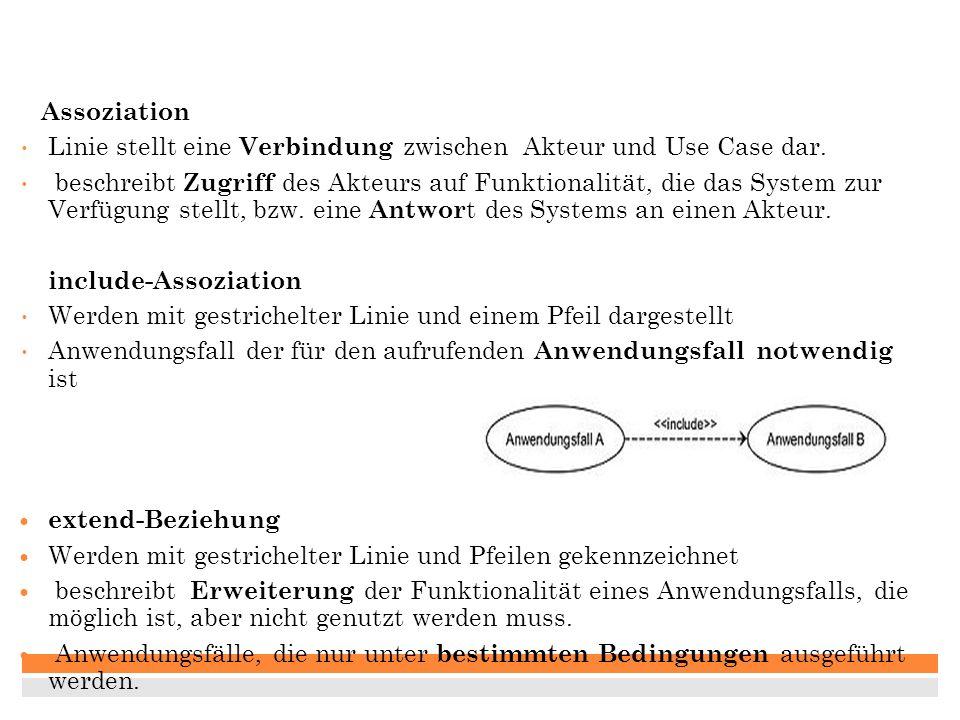 Assoziation Linie stellt eine Verbindung zwischen Akteur und Use Case dar.