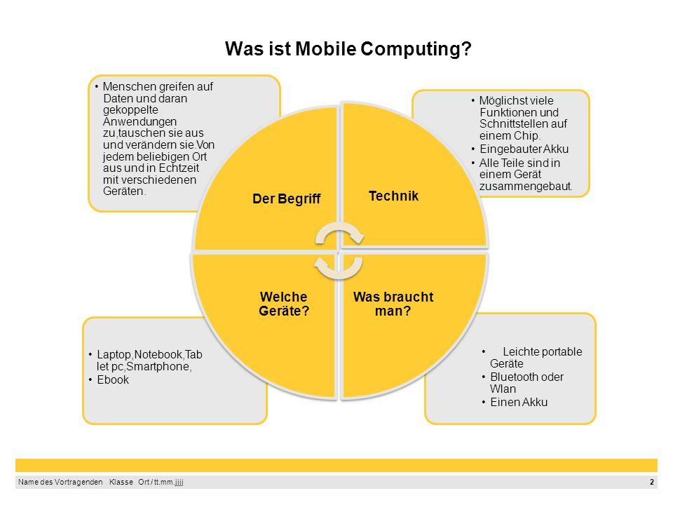 1 Name des Vortragenden Klasse Ort / tt.mm.jjjj 1.Was ist Mobile Computing? 2.Wie funktioniert es? 3. 4. 5. 6. 7. 8. 9. Agenda