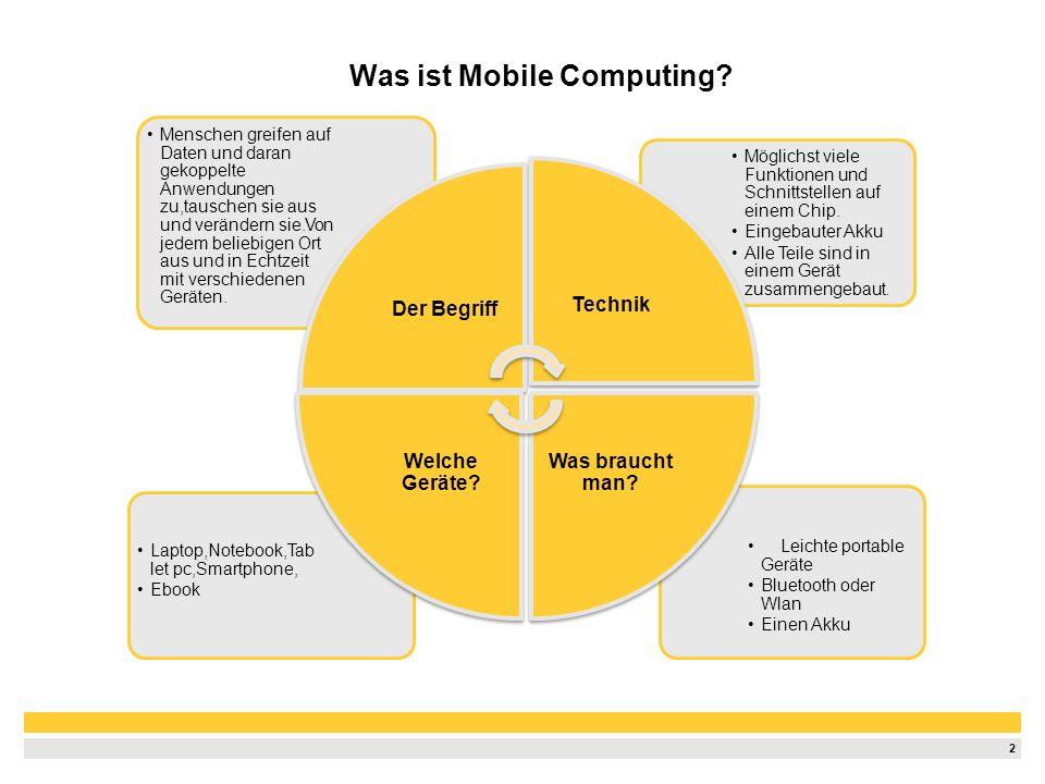 1 1.Was ist Mobile Computing? 2.Wie funktioniert es? 3. 4. 5. 6. 7. 8. 9. Agenda