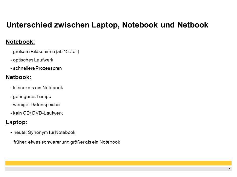 4 Unterschied zwischen Laptop, Notebook und Netbook Notebook: - größere Bildschirme (ab 13 Zoll) - optisches Laufwerk - schnellere Prozessoren Netbook: - kleiner als ein Notebook - geringeres Tempo - weniger Datenspeicher - kein CD/ DVD-Laufwerk Laptop: - heute: Synonym für Notebook - früher: etwas schwerer und größer als ein Notebook