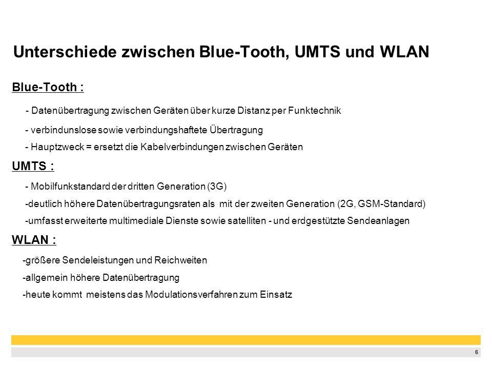 6 Unterschiede zwischen Blue-Tooth, UMTS und WLAN Blue-Tooth : - Datenübertragung zwischen Geräten über kurze Distanz per Funktechnik - verbindunslose sowie verbindungshaftete Übertragung - Hauptzweck = ersetzt die Kabelverbindungen zwischen Geräten UMTS : - Mobilfunkstandard der dritten Generation (3G) -deutlich höhere Datenübertragungsraten als mit der zweiten Generation (2G, GSM-Standard) -umfasst erweiterte multimediale Dienste sowie satelliten - und erdgestützte Sendeanlagen WLAN : -größere Sendeleistungen und Reichweiten -allgemein höhere Datenübertragung -heute kommt meistens das Modulationsverfahren zum Einsatz