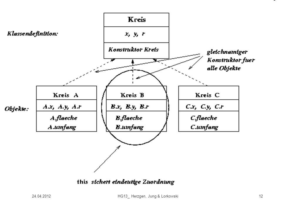 24.04.2012HG13_ Herzgen, Jung & Lorkowski12