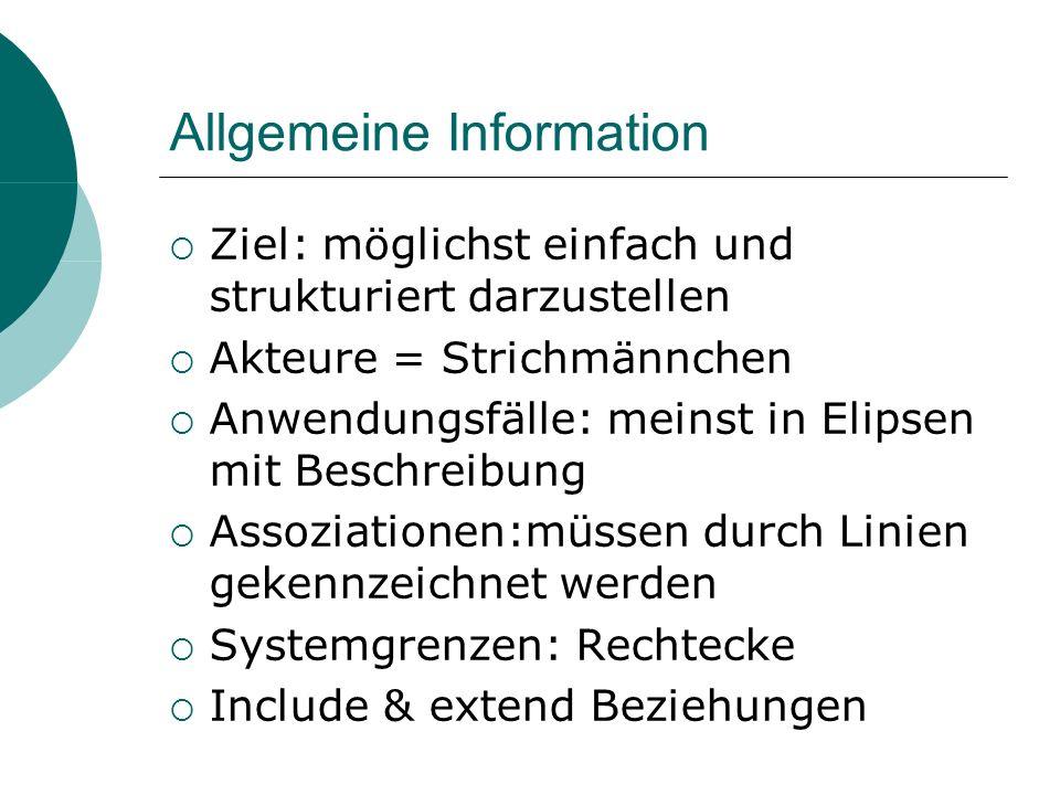 Allgemeine Information Ziel: möglichst einfach und strukturiert darzustellen Akteure = Strichmännchen Anwendungsfälle: meinst in Elipsen mit Beschreib