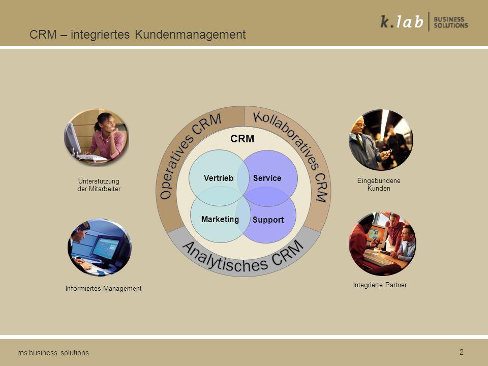 2 ms business solutions CRM – integriertes Kundenmanagement Integrierte Partner Support Marketing Service Vertrieb CRM Eingebundene Kunden Unterstützu