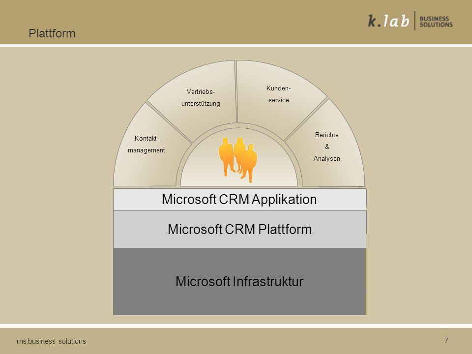 7 ms business solutions Plattform.NET Framework Microsoft CRM Plattform Sichere Schnittstellen (SOAP APIs) Präsentationsebene auf Basis von ASP.NET (O