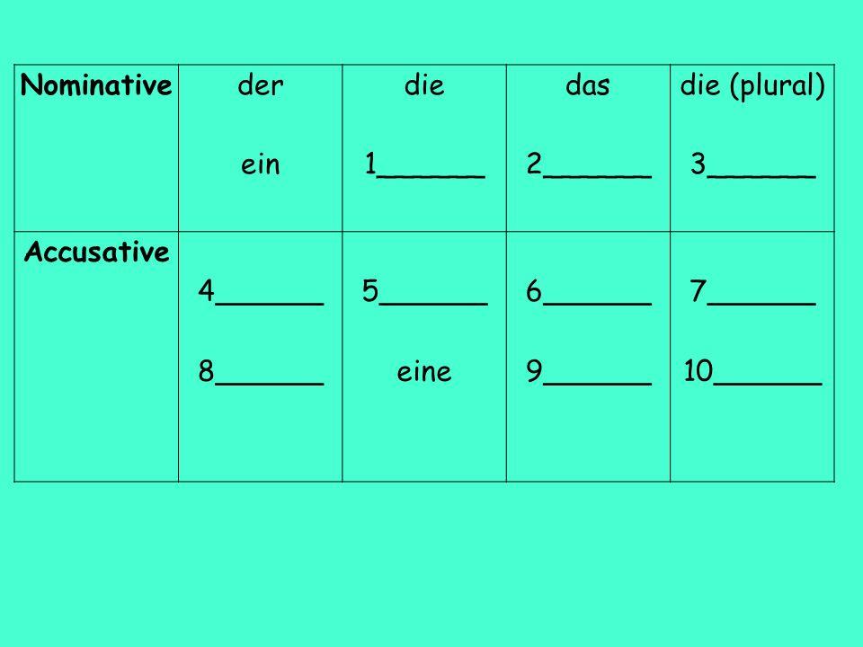 Nominative der ein die 1______ das 2______ die (plural) 3______ Accusative 4______ 8______ 5______ eine 6______ 9______ 7______ 10______