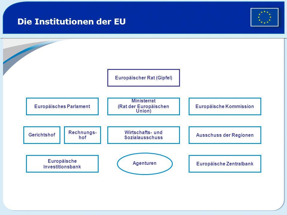 Europäisches Parlament Die Institutionen der EU Gerichtshof Rechnungs- hof Wirtschafts- und Sozialausschuss Ausschuss der Regionen Ministerrat (Rat de