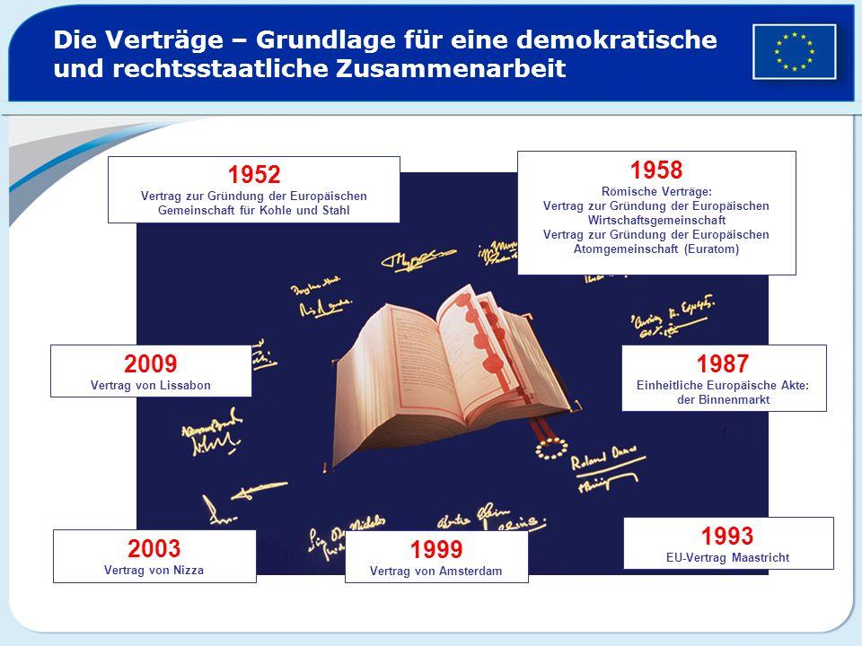 Die Verträge – Grundlage für eine demokratische und rechtsstaatliche Zusammenarbeit 1952 Vertrag zur Gründung der Europäischen Gemeinschaft für Kohle