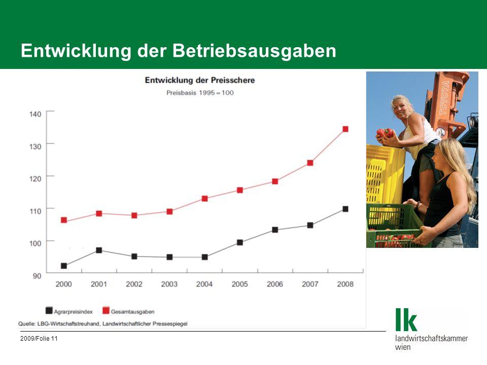2009/Folie 11 Entwicklung der Betriebsausgaben
