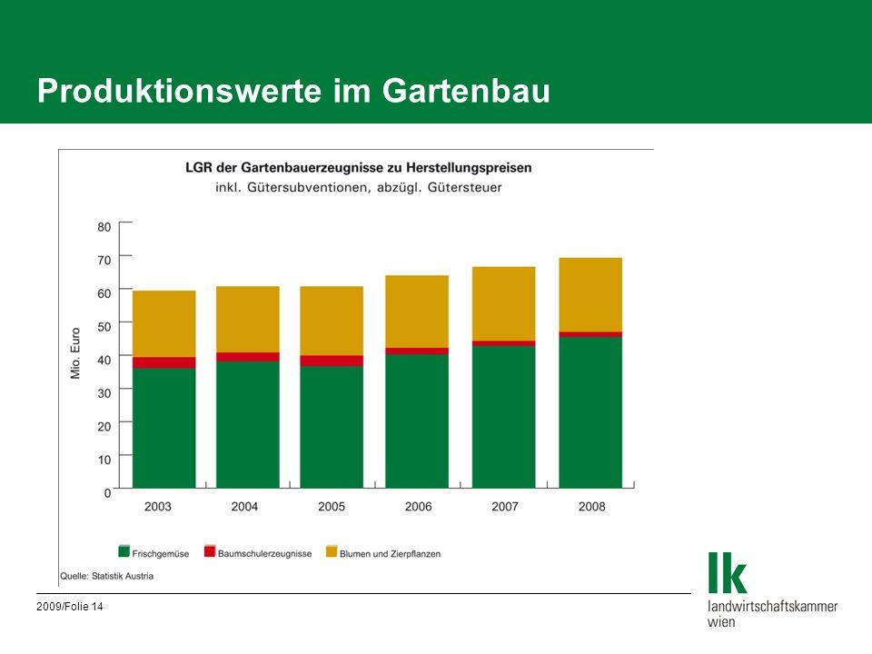 2009/Folie 14 Produktionswerte im Gartenbau