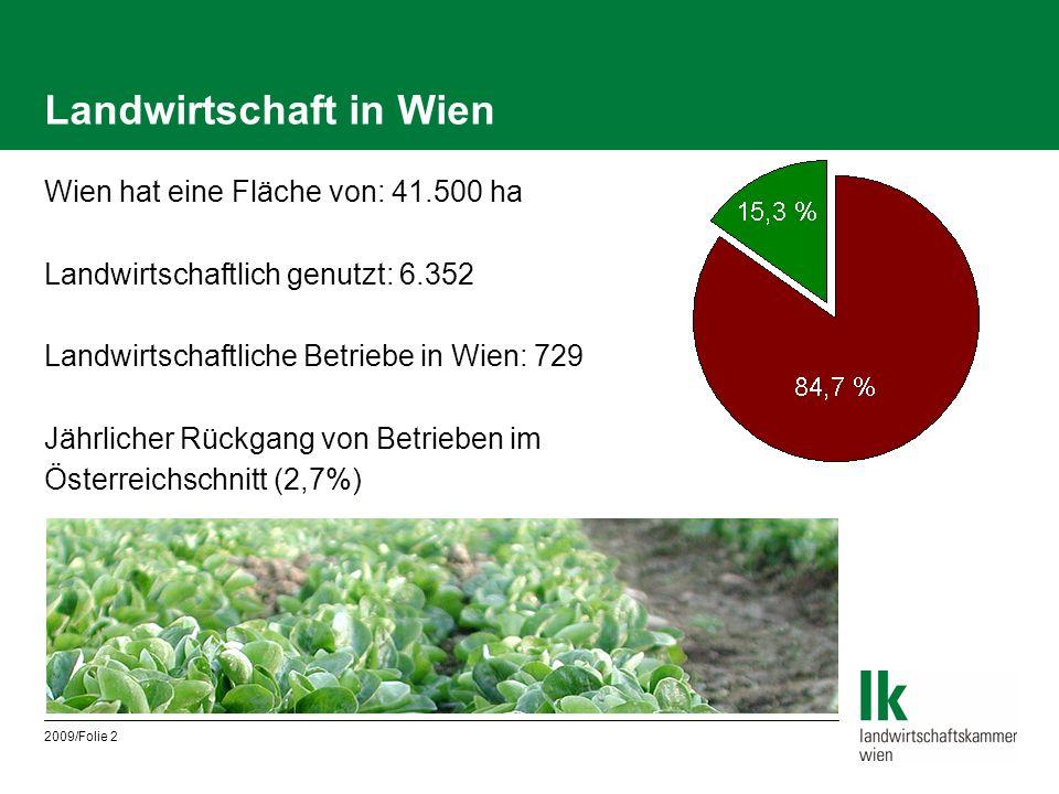 2009/Folie 2 Landwirtschaft in Wien Wien hat eine Fläche von: 41.500 ha Landwirtschaftlich genutzt: 6.352 Landwirtschaftliche Betriebe in Wien: 729 Jä