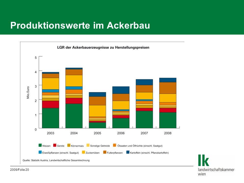 2009/Folie 20 Produktionswerte im Ackerbau