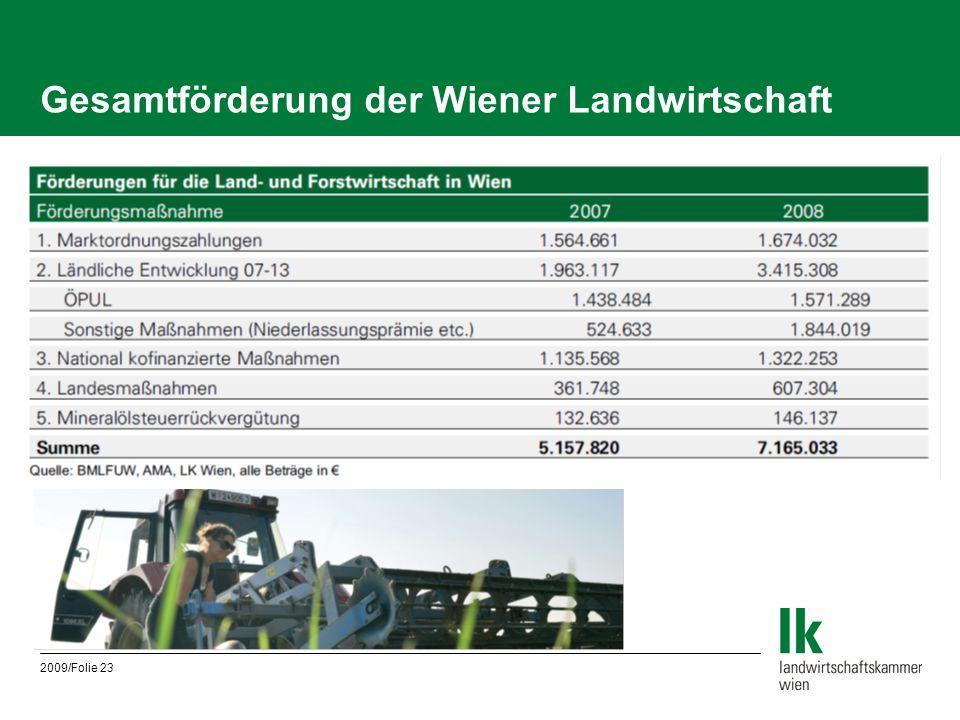 2009/Folie 23 Gesamtförderung der Wiener Landwirtschaft