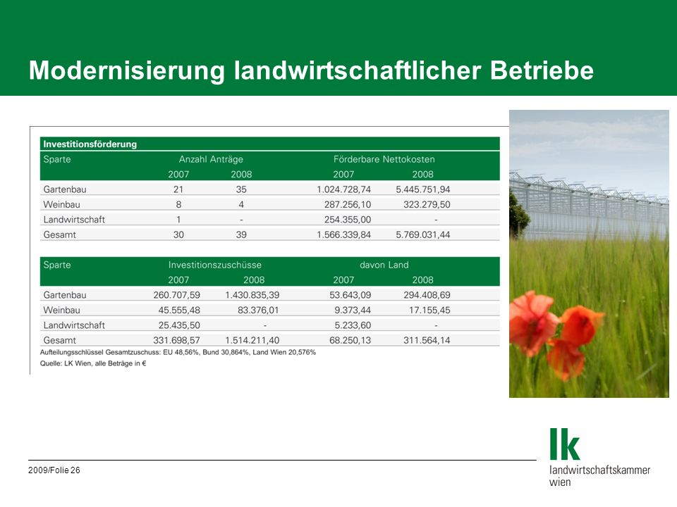 2009/Folie 26 Modernisierung landwirtschaftlicher Betriebe