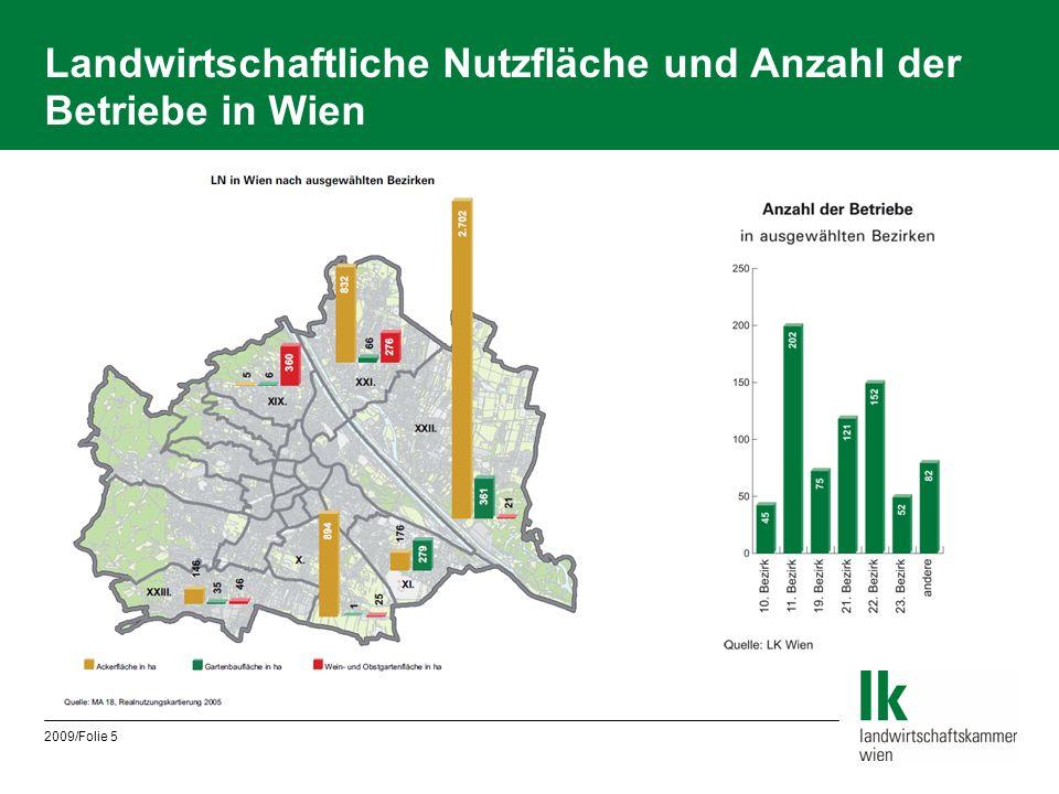 2009/Folie 6 Entwicklung der Arbeitskräfte in der Wiener Landwirtschaft