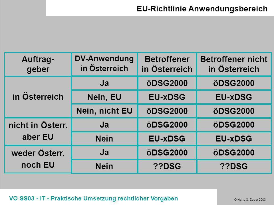 © Hans G. Zeger 2003 VO SS03 - IT - Praktische Umsetzung rechtlicher Vorgaben Welches Datenschutzrecht ist anzuwenden? aus dem DSG2000 §3 (Verfassungs