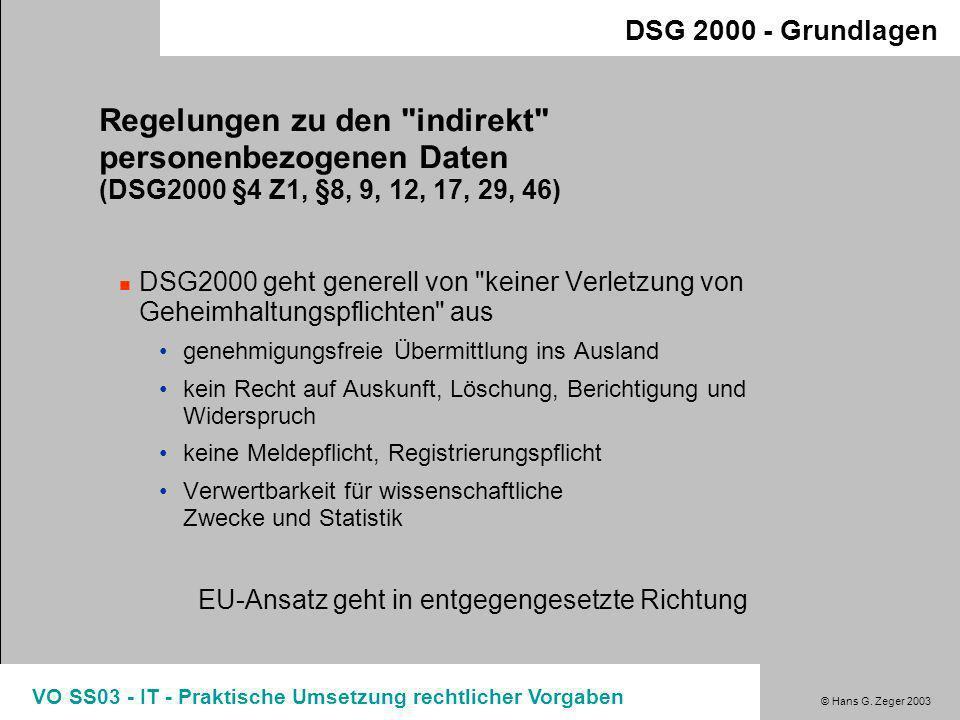 © Hans G. Zeger 2003 VO SS03 - IT - Praktische Umsetzung rechtlicher Vorgaben DSG 2000 - Grundlagen Personenbezogene Daten Indirekt personen- bezogene