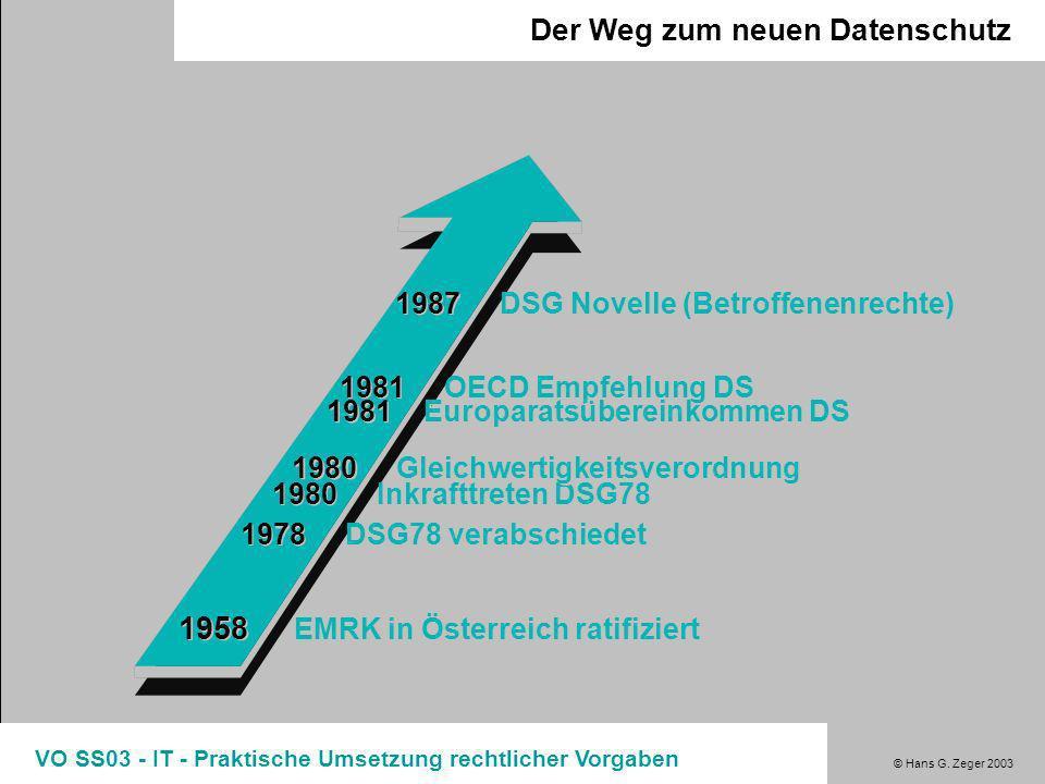 © Hans G. Zeger 2003 VO SS03 - IT - Praktische Umsetzung rechtlicher Vorgaben Die Idee vom Datenschutz privacy ( früher: Datenschutz ) Sicherung der f