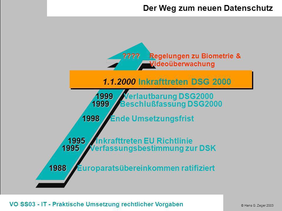 © Hans G. Zeger 2003 VO SS03 - IT - Praktische Umsetzung rechtlicher Vorgaben 1958 EMRK in Österreich ratifiziert 1978 DSG78 verabschiedet 1980 Inkraf