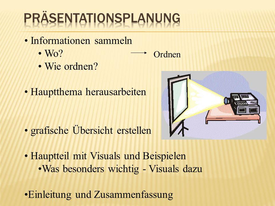 Informationen sammeln Wo? Wie ordnen? Hauptthema herausarbeiten grafische Übersicht erstellen Hauptteil mit Visuals und Beispielen Was besonders wicht