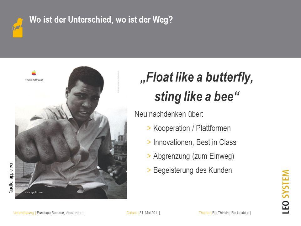 Veranstaltung | Eurotape Seminar, Amsterdam |Datum | 31. Mai 2011|Thema | Re-Thinking Re-Usables | Wo ist der Unterschied, wo ist der Weg? Float like