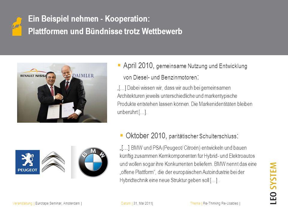 Veranstaltung | Eurotape Seminar, Amsterdam |Datum | 31. Mai 2011|Thema | Re-Thinking Re-Usables | Ein Beispiel nehmen - Kooperation: Plattformen und