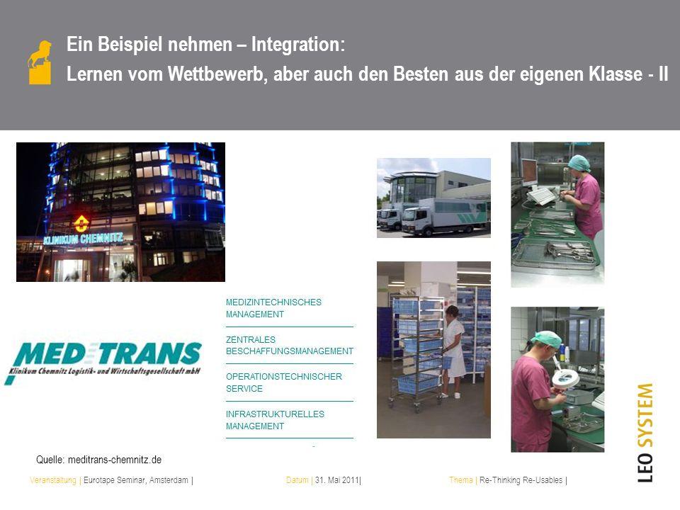 Veranstaltung | Eurotape Seminar, Amsterdam |Datum | 31. Mai 2011|Thema | Re-Thinking Re-Usables | Ein Beispiel nehmen – Integration: Lernen vom Wettb