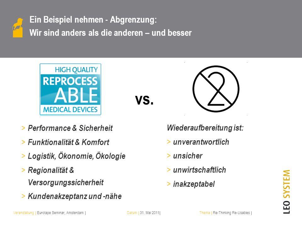 Veranstaltung | Eurotape Seminar, Amsterdam |Datum | 31. Mai 2011|Thema | Re-Thinking Re-Usables | Ein Beispiel nehmen - Abgrenzung: Wir sind anders a