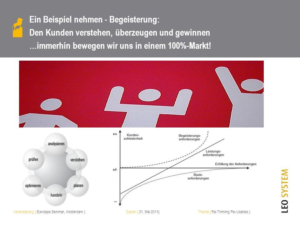 Veranstaltung | Eurotape Seminar, Amsterdam |Datum | 31. Mai 2011|Thema | Re-Thinking Re-Usables | Ein Beispiel nehmen - Begeisterung: Den Kunden vers