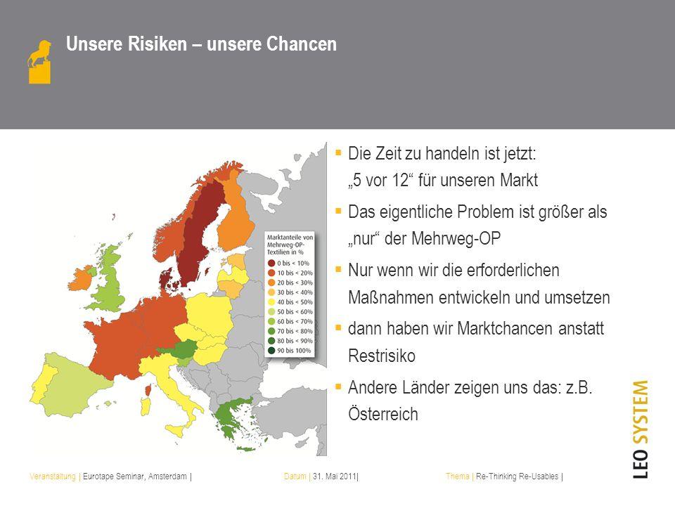 Veranstaltung | Eurotape Seminar, Amsterdam |Datum | 31. Mai 2011|Thema | Re-Thinking Re-Usables | Unsere Risiken – unsere Chancen Die Zeit zu handeln
